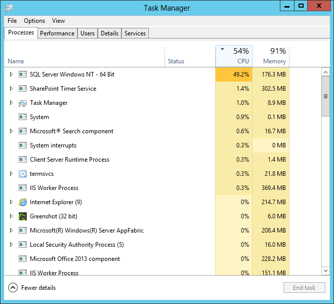 Task Manager_High_SQL_Server_CPU